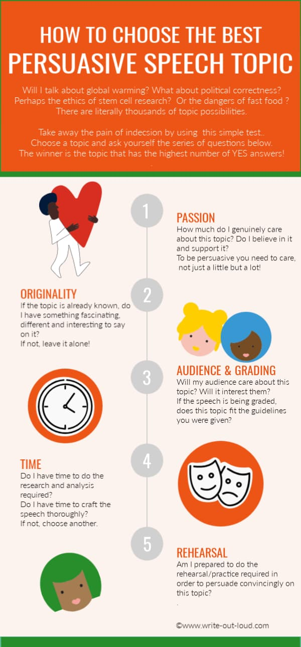 Infographic: How to choose the best persuasive speech topic - a series of questions to ask about each topic you consider.