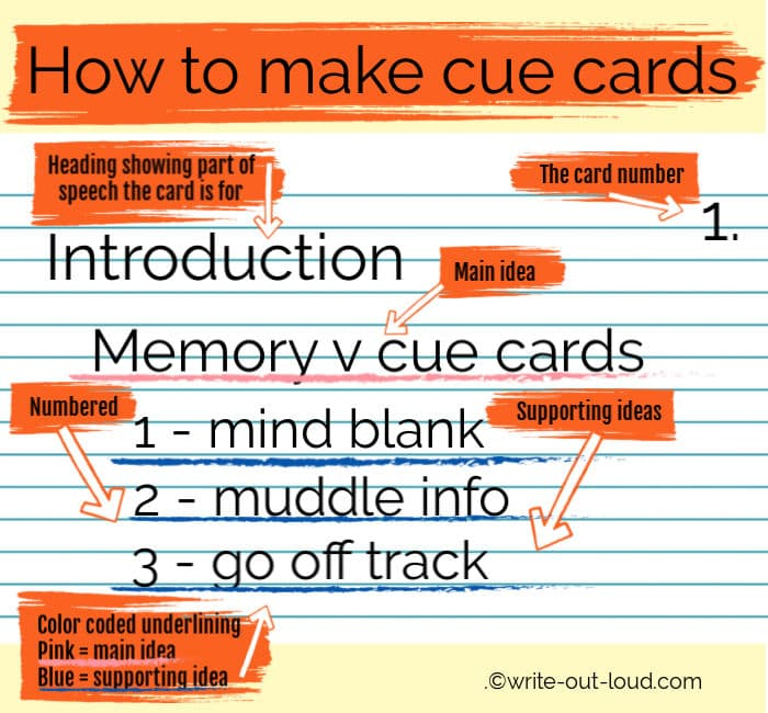 Graphic - How to make cue cards for speeches.