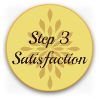 Button: Monroe's Motivated Sequence - Step 3 Satisfaction