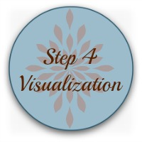 Button:Monroe's Motivated Sequence -Step 4 Visualization