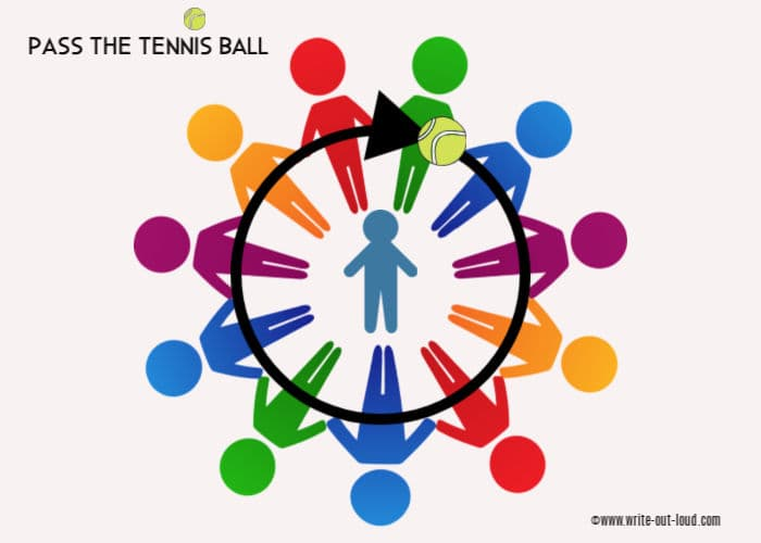 Drawing of people in a circle, an arrow showing the direction of the tennis ball and a person standing in the middle.