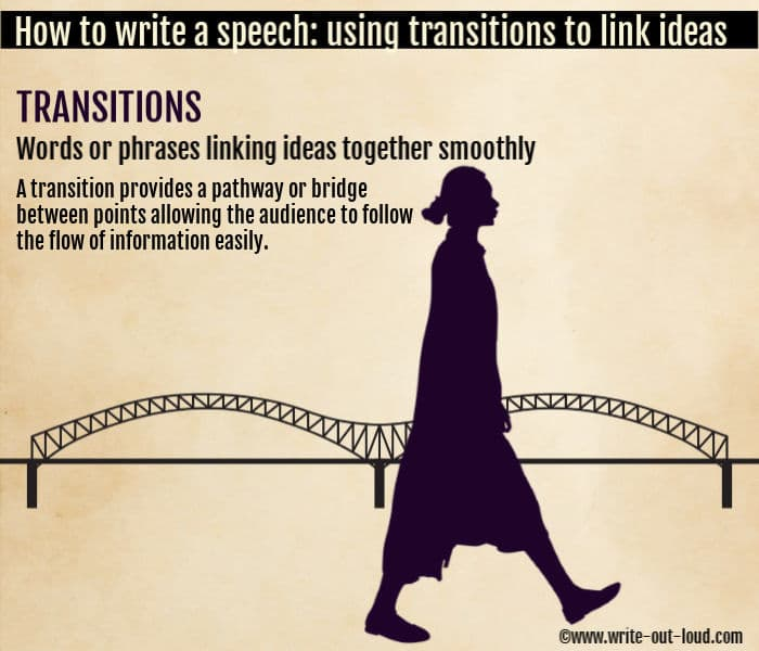 Graphic - girl walking across a bridge. Text - Using transitions to link ideas.