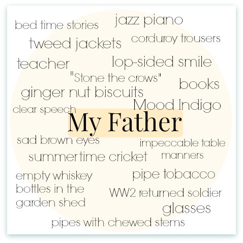 short essays on my father 411 words short essay on my family  collection of simple essays,speeches,short  they are my parents, my eldest my father is a management.