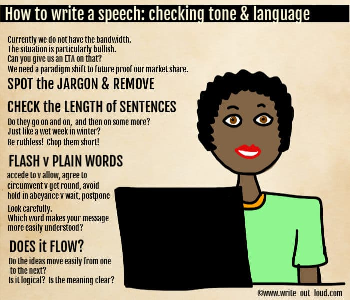 Graphic:cartoon drawing of a woman sitting in front of a laptop. Text:How to write a speech: checking tone and language.