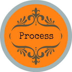 Speech writer process button