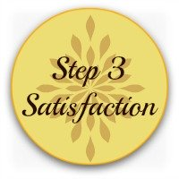 Monroes Motived Sequence -Step 3 Satisfaction