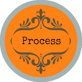 Speech writer process button